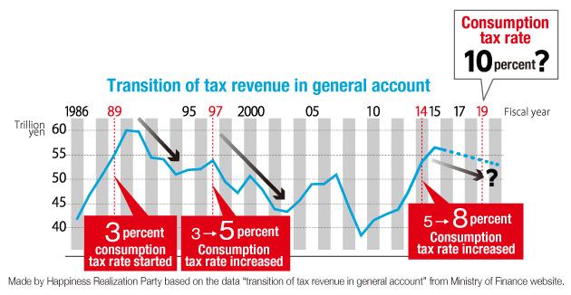 tax-us