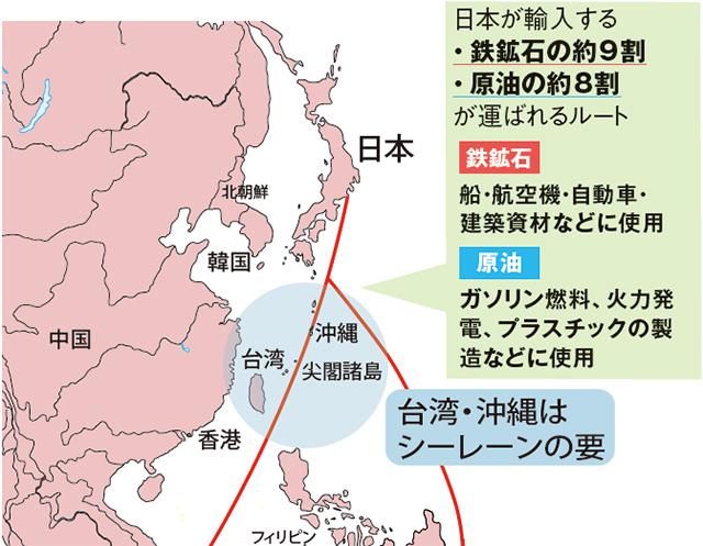 """台湾海峡は日本の""""ノド元"""""""