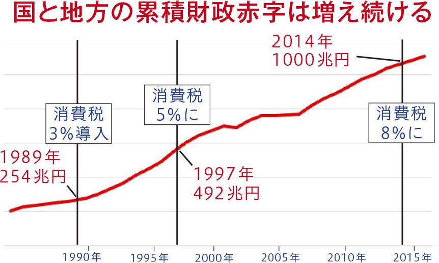 9127_graf