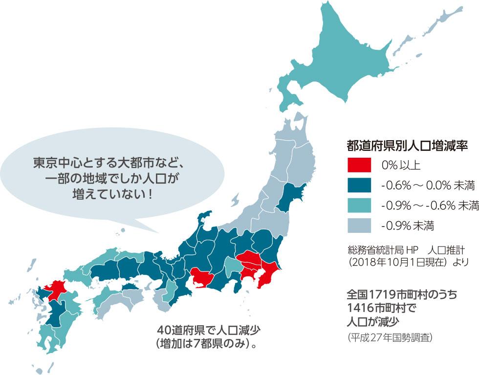 東京中心とする大都市など、一部の地域でしか人口が増えていない!