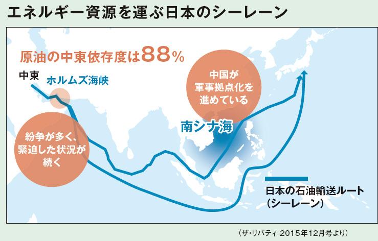 エネルギー資源を運ぶ日本のシーレーン