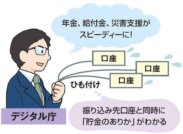 【幸福実現党NEWS】「デジタル化」が暮らしを脅かす_03