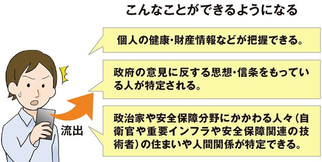 【幸福実現党NEWS】「デジタル化」が暮らしを脅かす_02