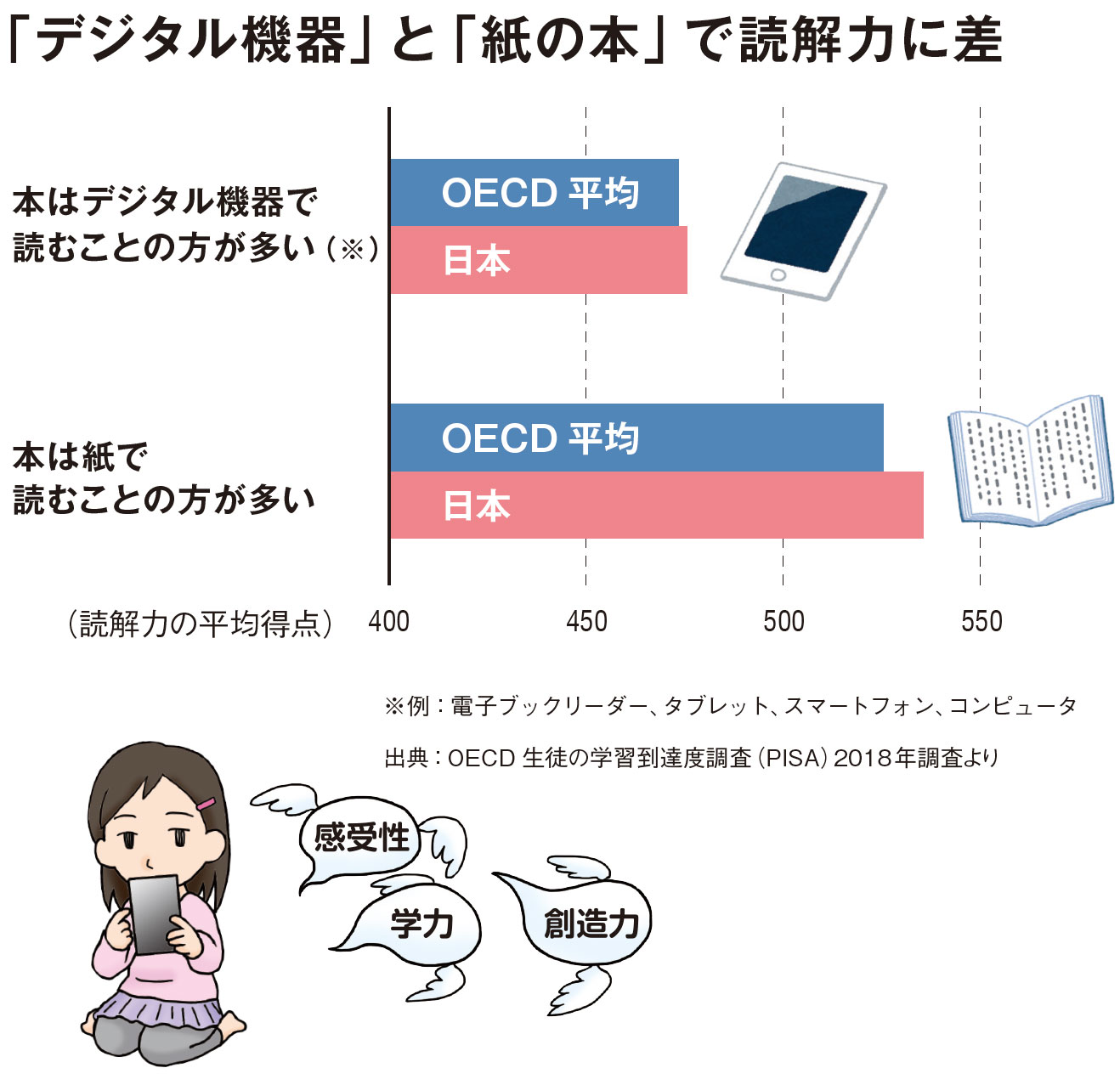 【幸福実現党NEWS】「デジタル化」が暮らしを脅かす_05