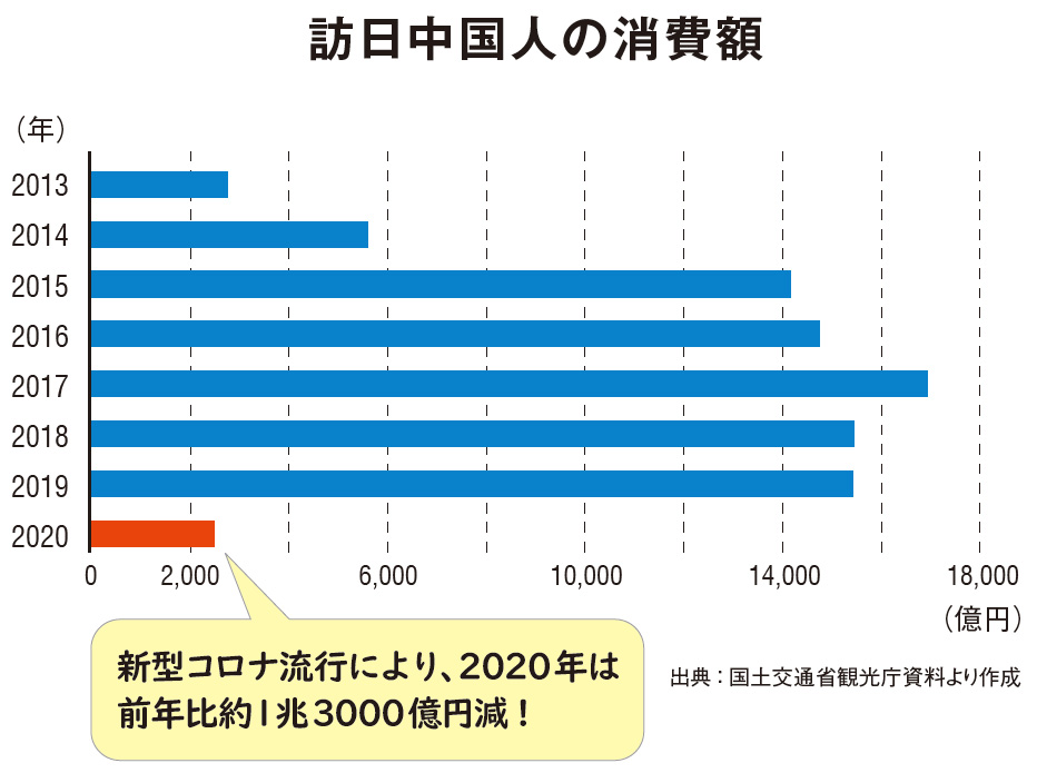 134_08 【幸福実現党NEWS】日本経済の危うい実態