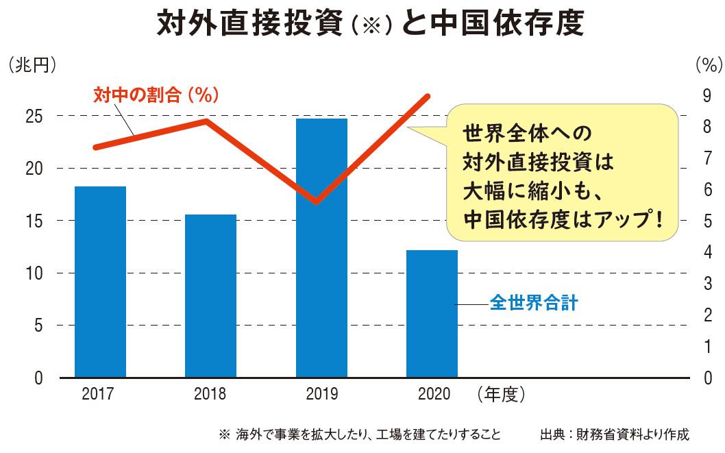 134_07 【幸福実現党NEWS】日本経済の危うい実態