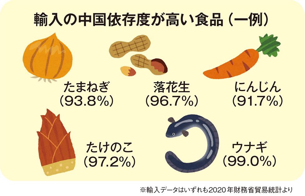 134_06 【幸福実現党NEWS】日本経済の危うい実態