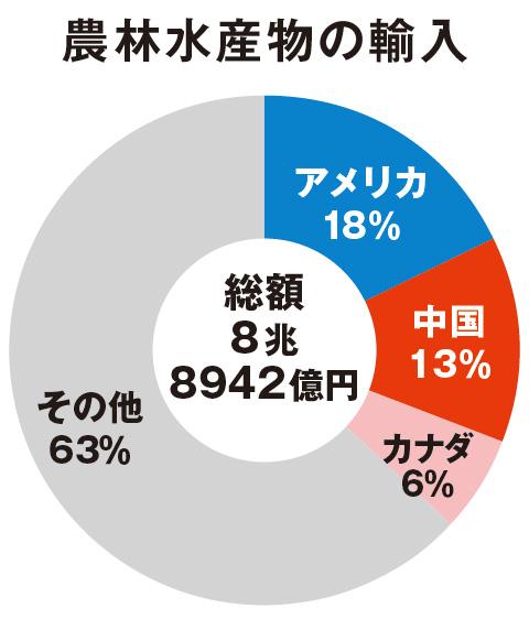 134_05 【幸福実現党NEWS】日本経済の危うい実態