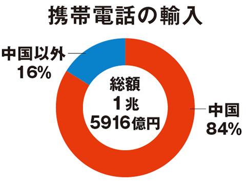 134_04 【幸福実現党NEWS】日本経済の危うい実態