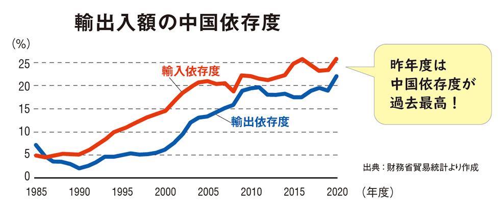 134_01 【幸福実現党NEWS】日本経済の危うい実態