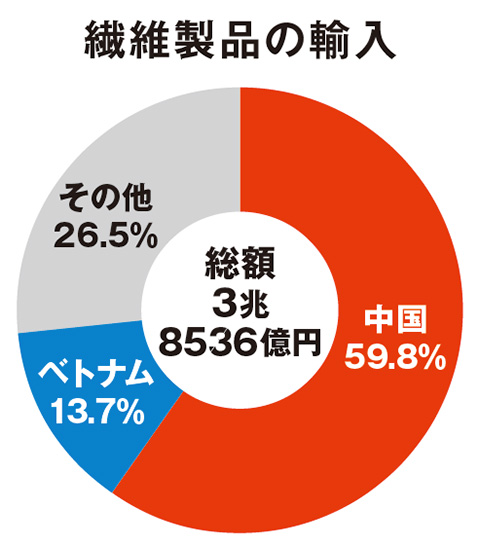 134_02 【幸福実現党NEWS】日本経済の危うい実態