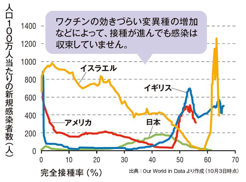 【幸福実現党NEWS】感染抑止にも経済回復にも効果なし 差別を生む「ワクチン接種証明」にNO!_02